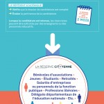 2015_infographie_reserve_citoyenne_422863-150x150